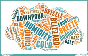 wordcloud weather